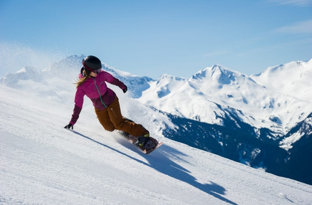5 Winter and Spring Festivals in Whistler